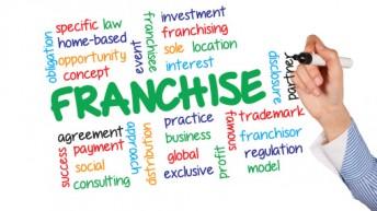 Franquia a Venda: Uma Oportunidade de Negócio