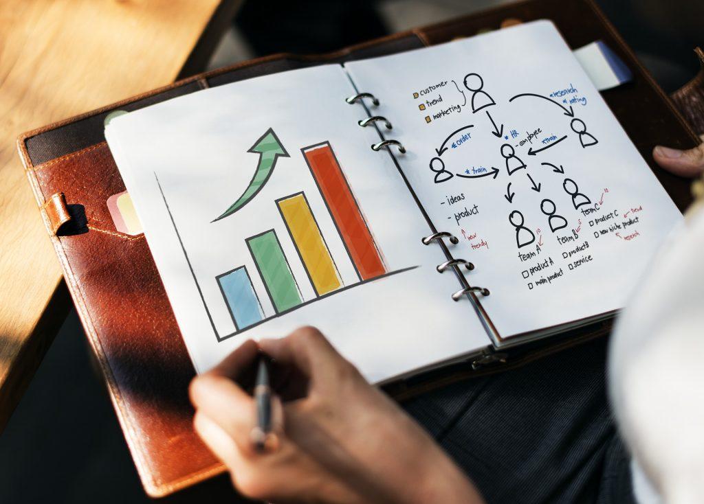 planejamento de marketing com divisão de temas ideais acoes