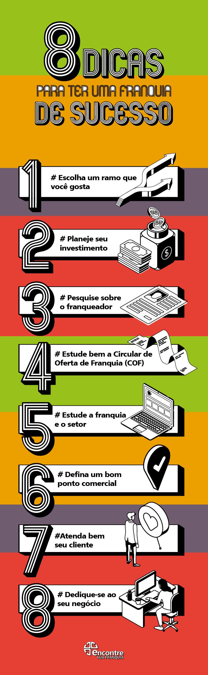 infográfico 8 dicas para abrir uma franquia