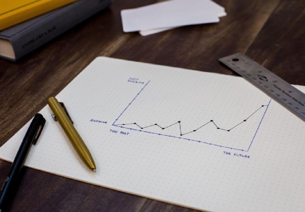 grafico analise empréstimo para abrir franquia