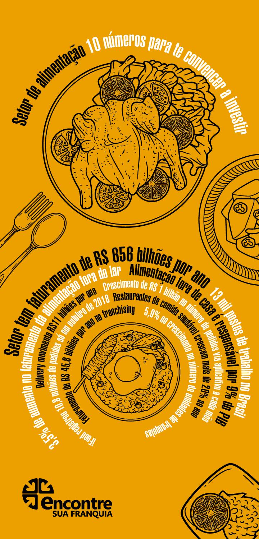 infografico numeros setor alimentacao